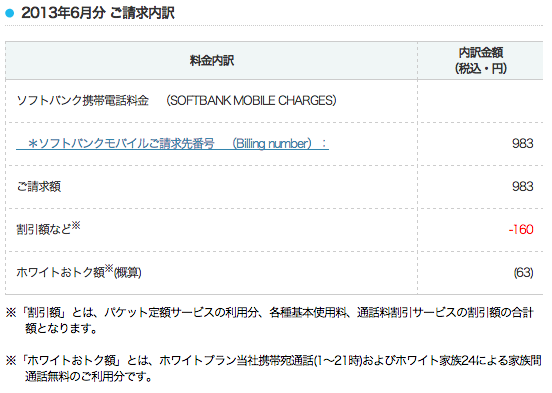 softbank-ryo